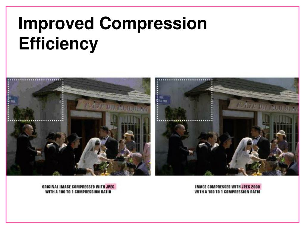 Improved Compression Efficiency