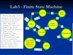 lab3 finite state machine