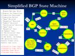simplified bgp state machine