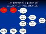 the journey of a packet 1 131 215 44 214 131 215 44 253