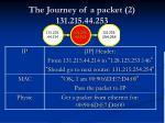 the journey of a packet 2 131 215 44 2538
