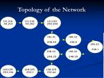 topology of the network