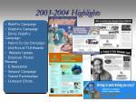 2003 2004 highlights