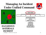 managing an incident under unified command