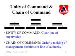 unity of command chain of command