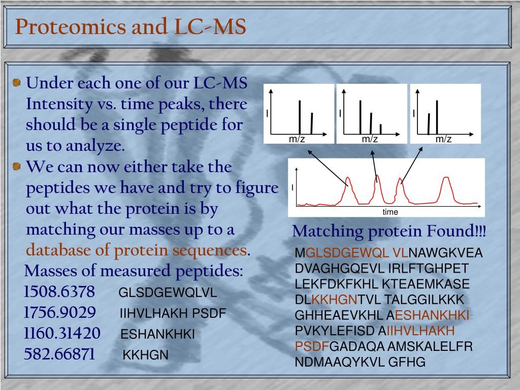 Proteomics and LC-MS