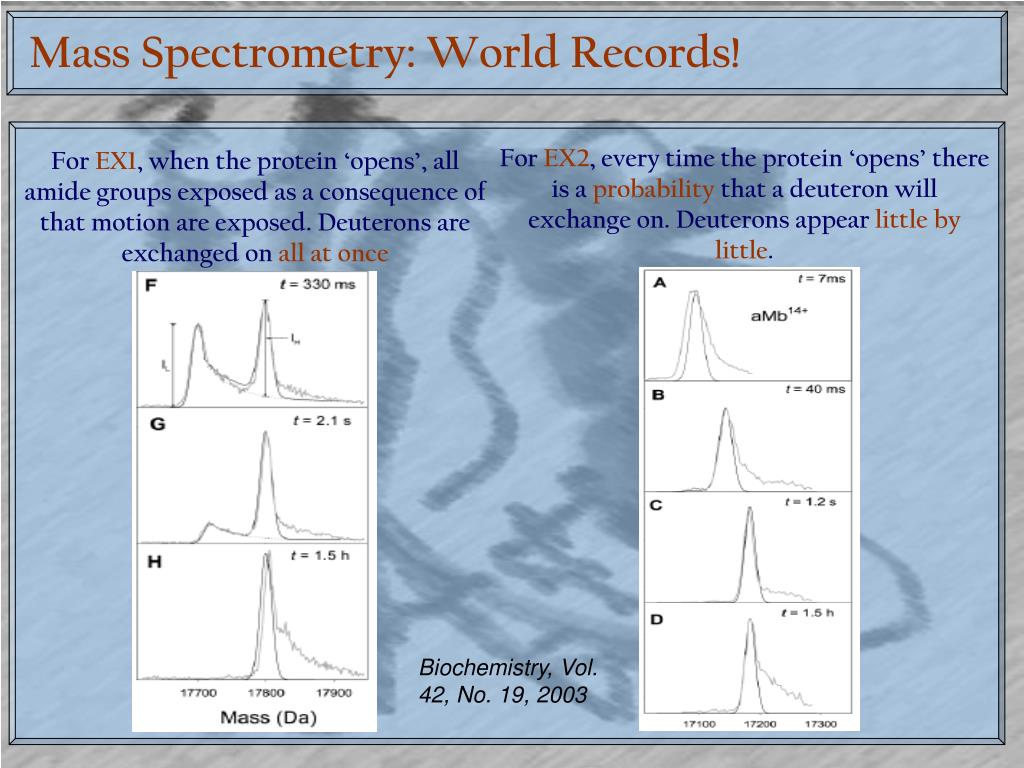 Mass Spectrometry: World Records!