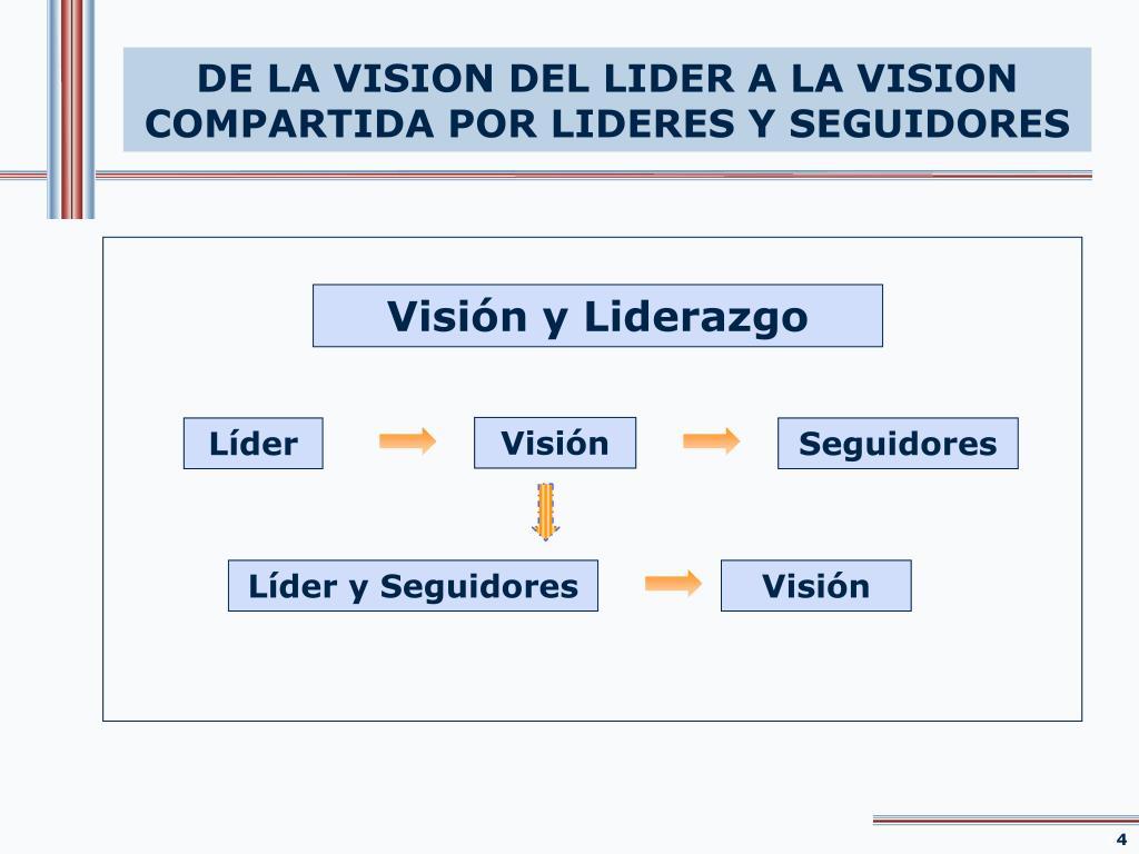 DE LA VISION DEL LIDER A LA VISION COMPARTIDA POR LIDERES Y SEGUIDORES