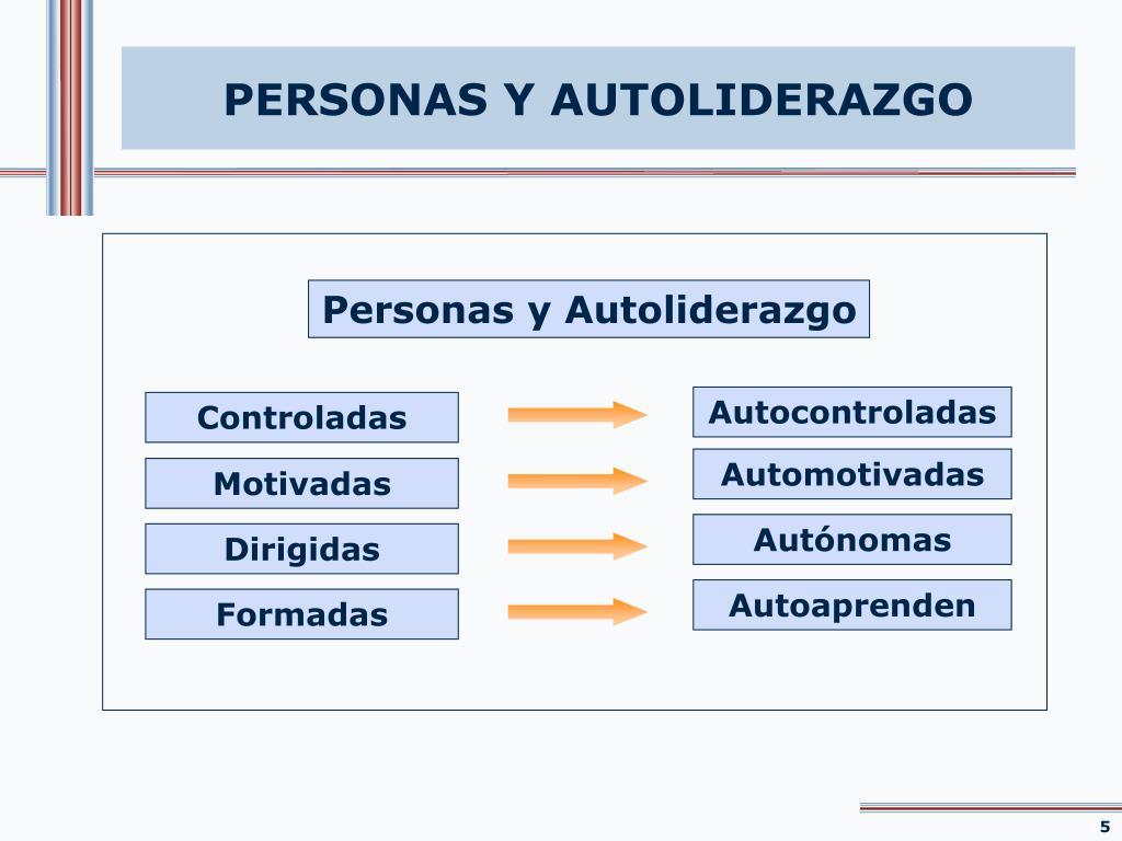 PERSONAS Y AUTOLIDERAZGO