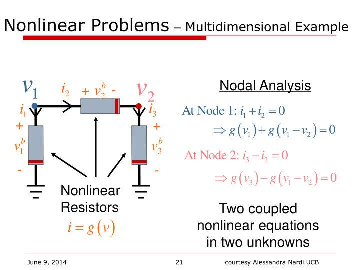 Nonlinear Problems
