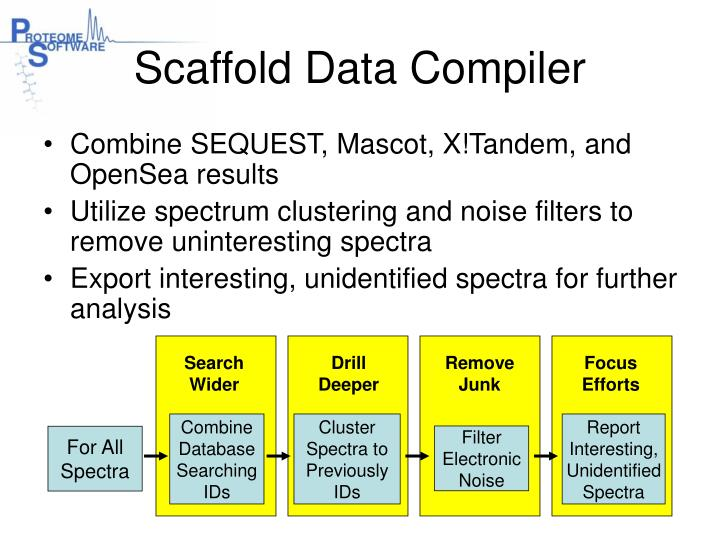 Scaffold Data Compiler