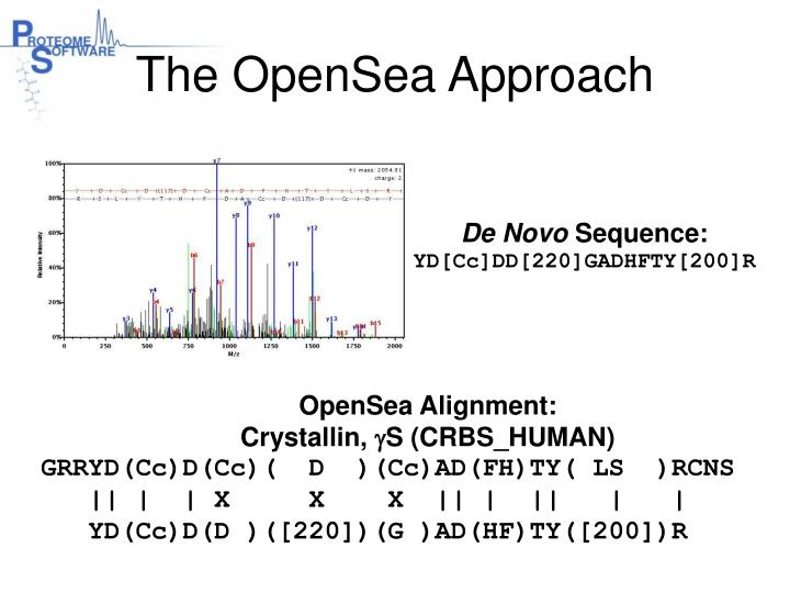The OpenSea Approach