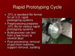 rapid prototyping cycle20