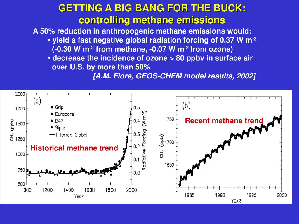 GETTING A BIG BANG FOR THE BUCK: