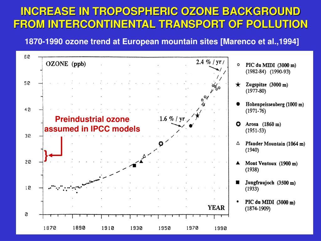 INCREASE IN TROPOSPHERIC OZONE BACKGROUND