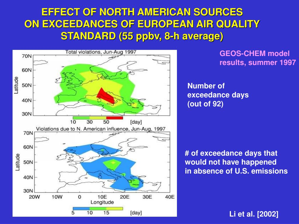 EFFECT OF NORTH AMERICAN SOURCES