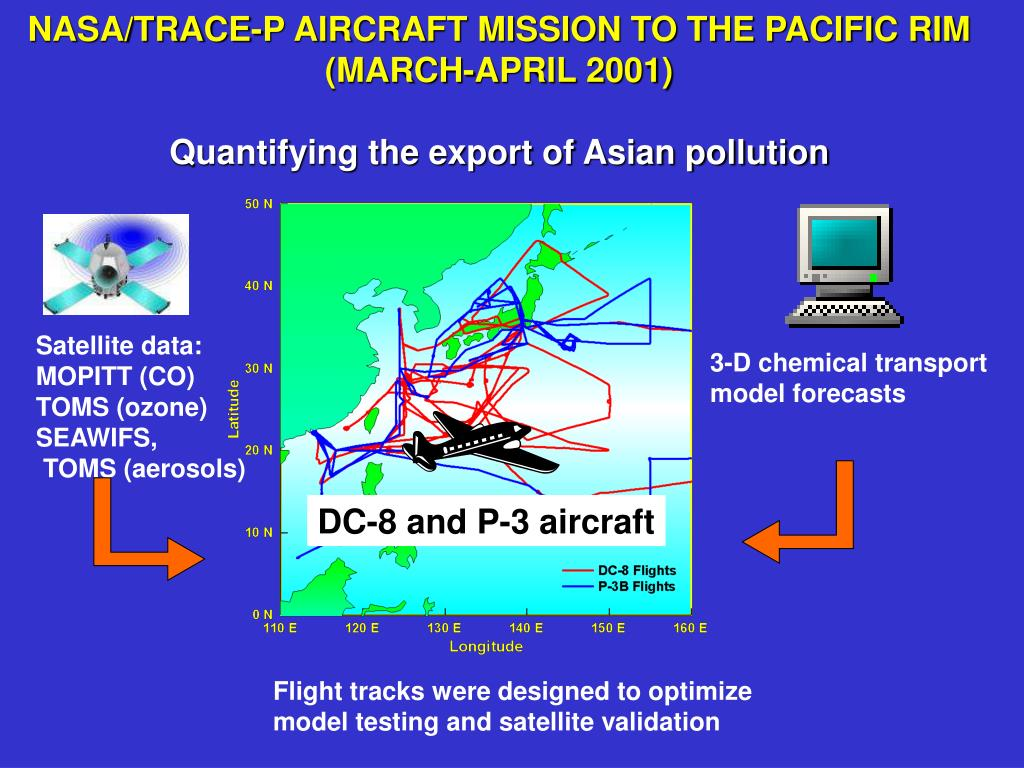 NASA/TRACE-P AIRCRAFT MISSION TO THE PACIFIC RIM