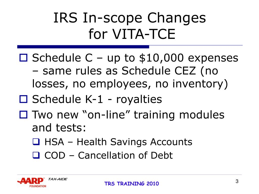 IRS In-scope Changes