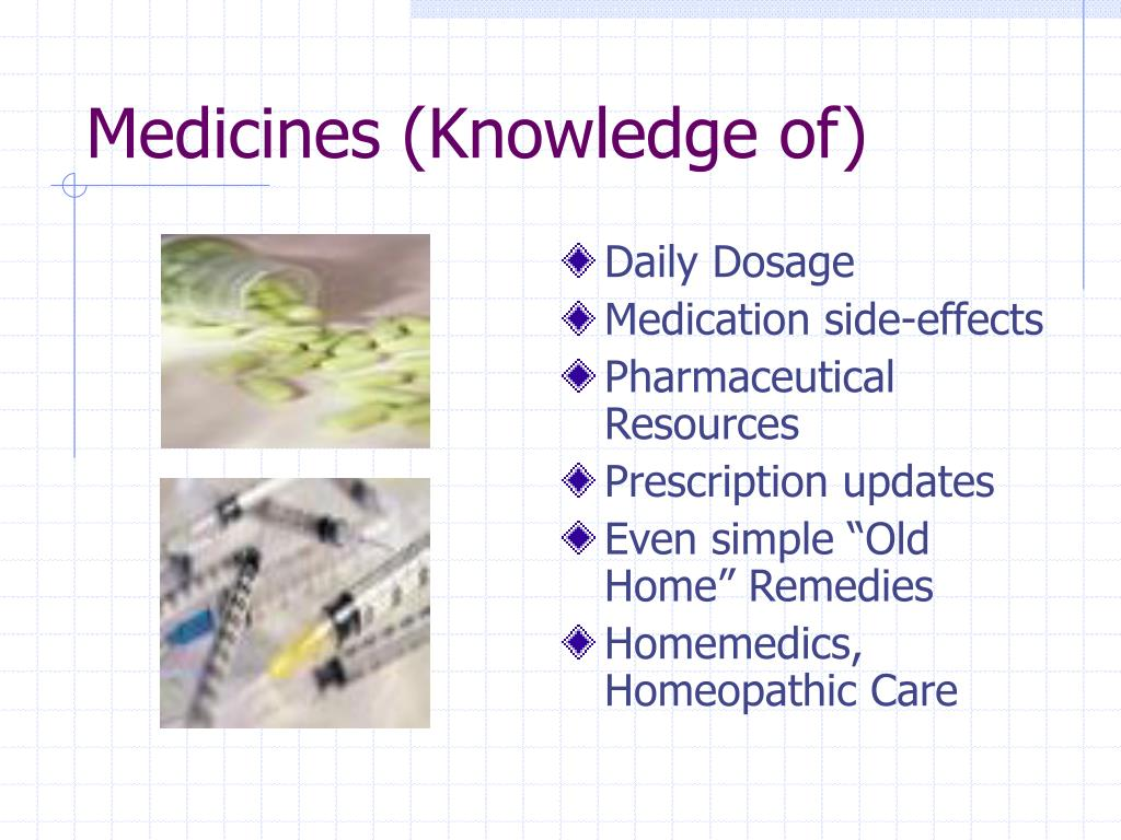 Medicines (Knowledge of)