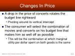 changes in price