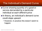 the individual s demand curve