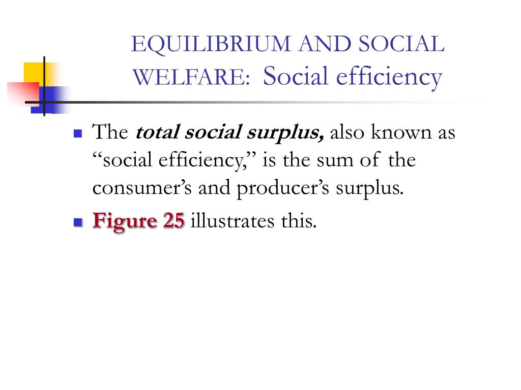 EQUILIBRIUM AND SOCIAL WELFARE: