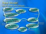 new model set of views and artifacts