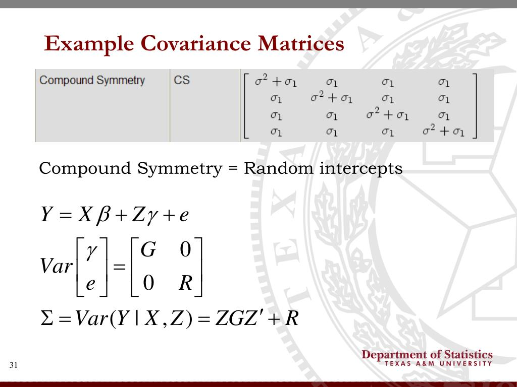 Example Covariance Matrices
