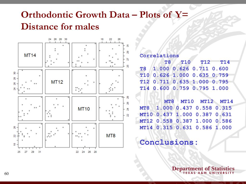 Orthodontic Growth Data – Plots of Y= Distance for males