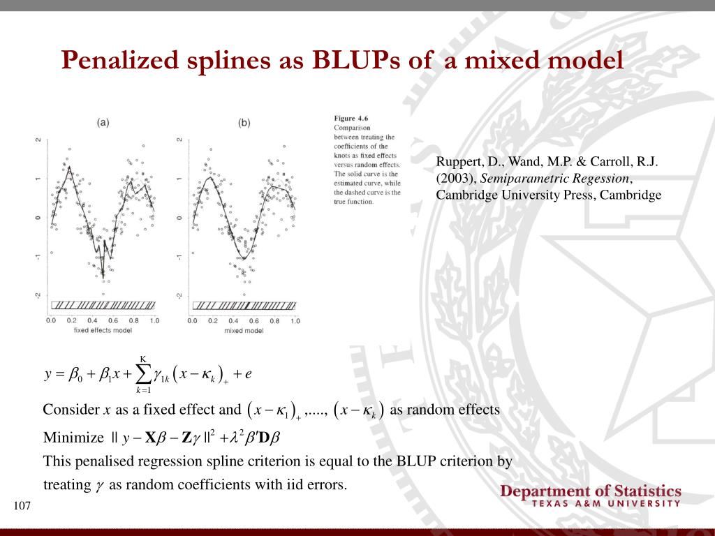 Penalized splines as BLUPs of a mixed model