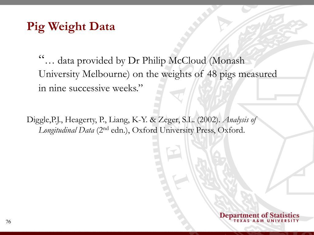 Pig Weight Data