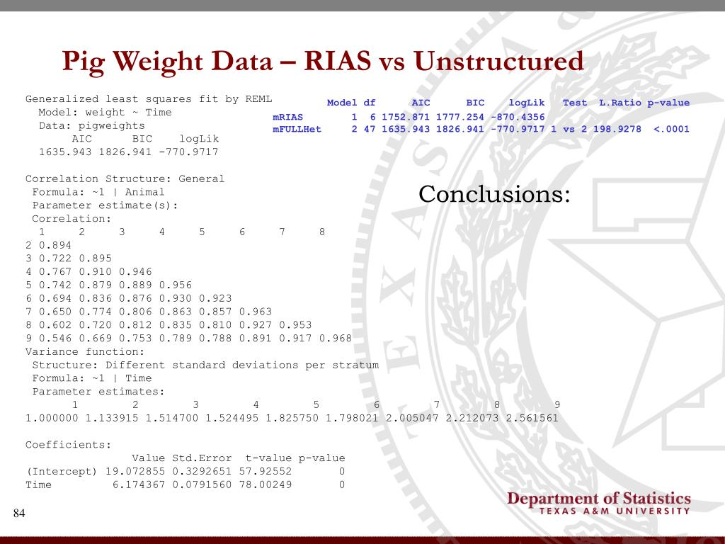 Pig Weight Data – RIAS vs Unstructured