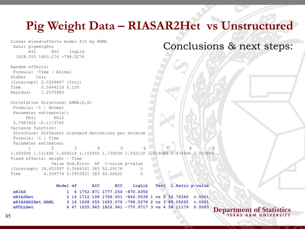 Pig Weight Data – RIASAR2Het  vs Unstructured