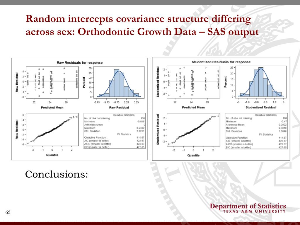 Random intercepts covariance structure differing across sex: Orthodontic Growth Data – SAS output