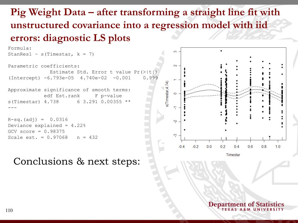 Pig Weight Data – after transforming a straight line fit with unstructured covariance into a regression model with iid errors: diagnostic LS plots