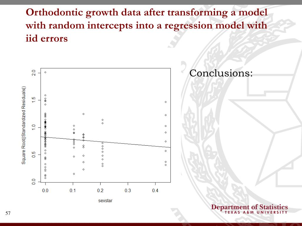 Orthodontic growth data after transforming a model with random intercepts into a regression model with iid errors