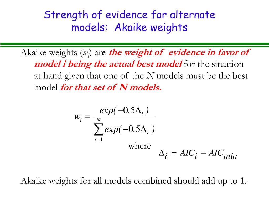 Strength of evidence for alternate models:  Akaike weights