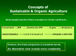 concepts of sustainable organic agriculture