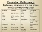 evaluation methodology softwares parameters and test image formats used for comparison