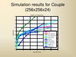 simulation results for couple 256x256x24