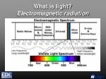 what is light electromagnetic radiation