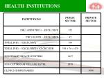 health institutions15