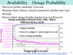availability outage probability