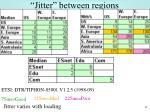 jitter between regions