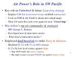air power s role in sw pacific