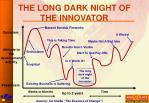 the long dark night of the innovator