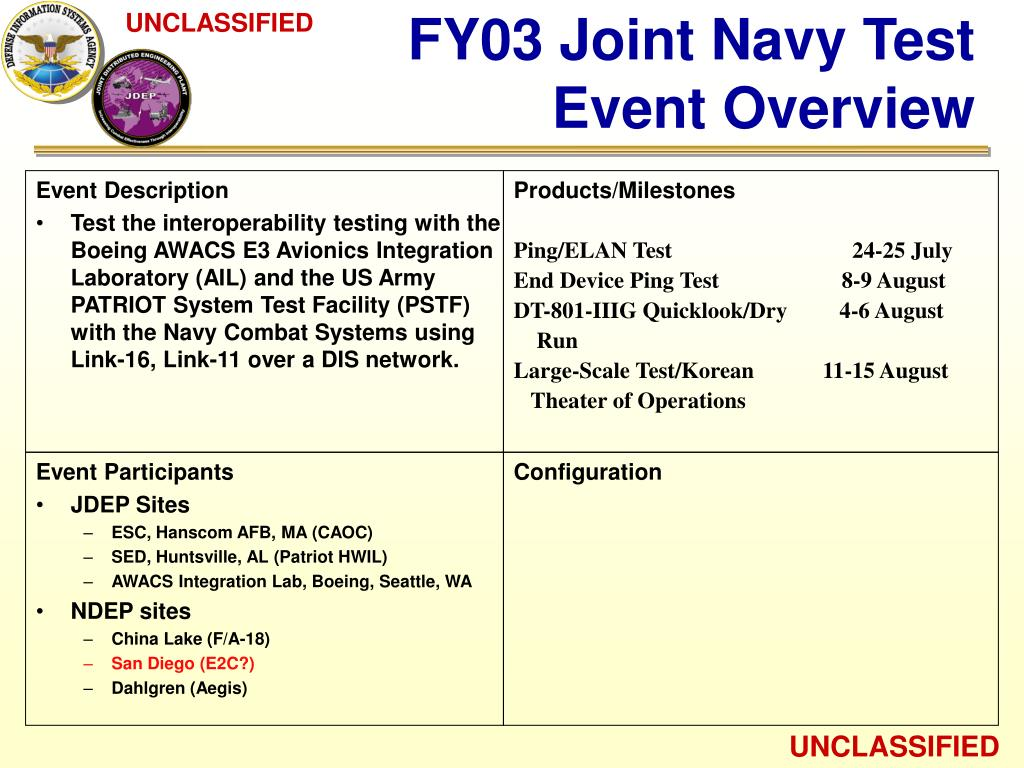 FY03 Joint Navy Test
