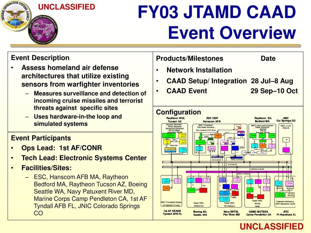 FY03 JTAMD CAAD