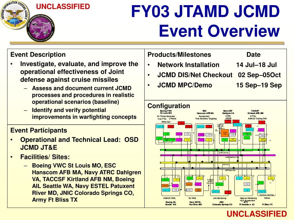 FY03 JTAMD JCMD