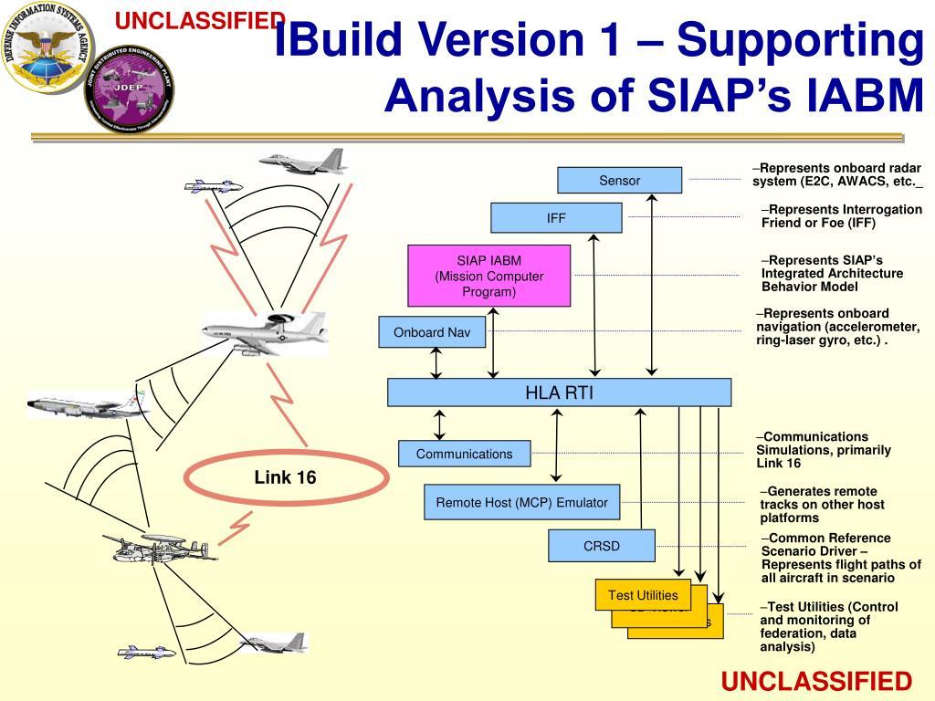 IBuild Version 1 – Supporting Analysis of SIAP's IABM